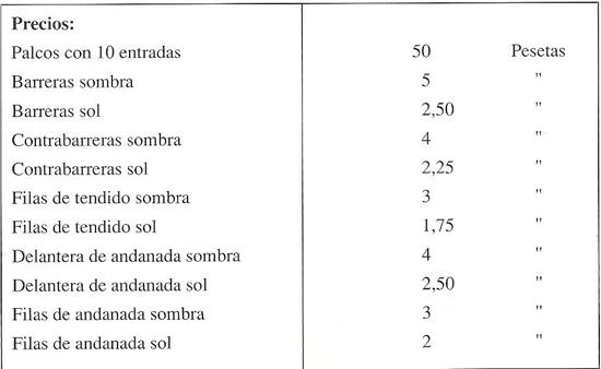 Precios entradas año 1892